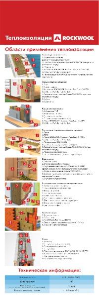 Эффективная теплоизоляция_DIY