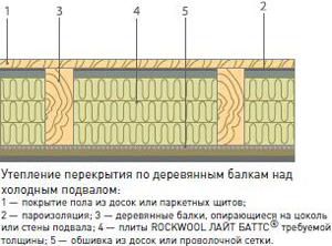 Теплоизоляция 10мм отражающая